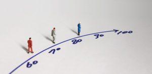 retirement strategy